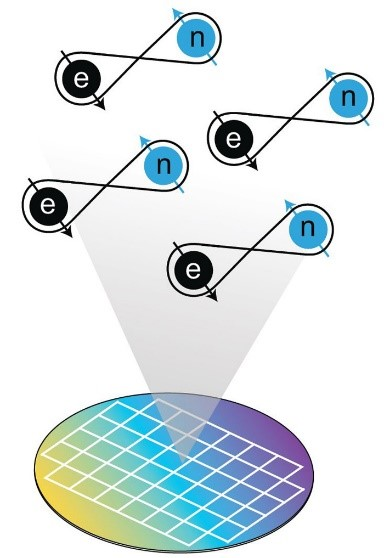 Entanglements of Two-Qubit Electrons