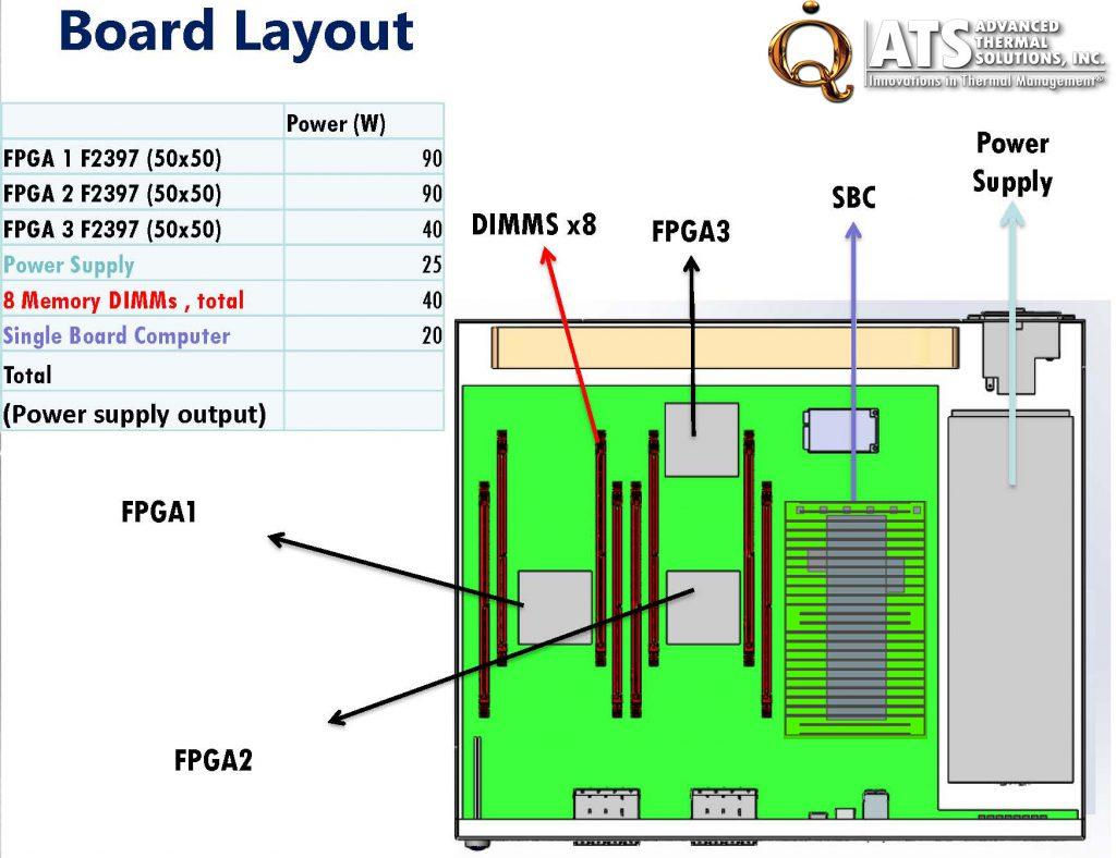 Stratix 10 FPGA